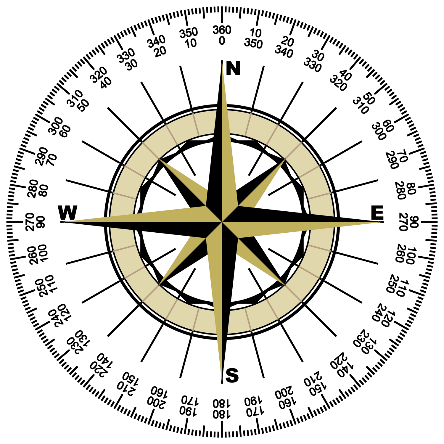 Compass Png Clipart 1332