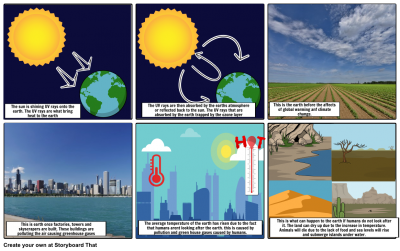 Climate Change Storyboard Global Warning Png PNG Images