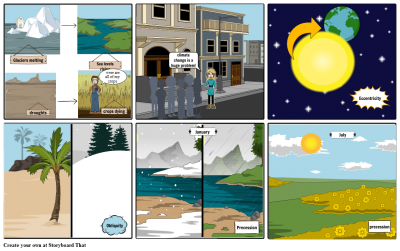 Climate Change Storyboard Pictures PNG Images