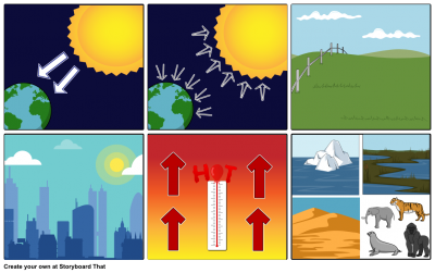 Storyboard Climate Change Png PNG Images