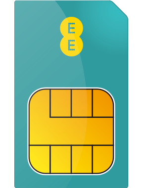 Sim Card Amazing Image Download