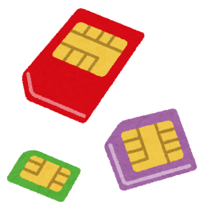 Sim Card Clipart Photo PNG Images