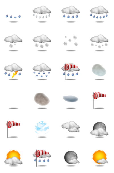 Weather Report Png Transparent PNG Images